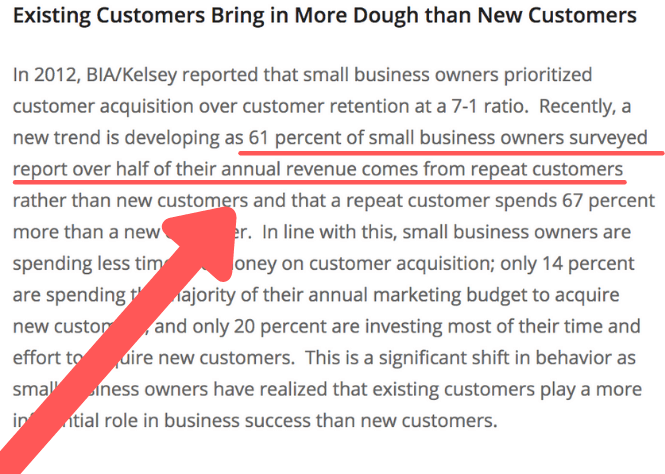 Existing customers bring in more dough than new customers